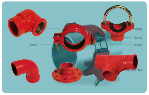 Quikcoup Groove Coupling Fitting